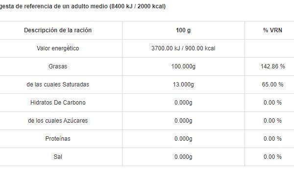 Aceite de Oliva Virgen Extra Carbonell- 1L - A Spanish Bite