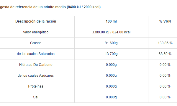 Aceite de Oliva Suave 0,4 Ybarra- 1L - A Spanish Bite