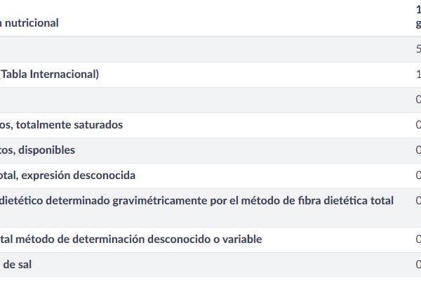Nestea Limón Sin Azúcar 1,5 Litros - A Spanish Bite