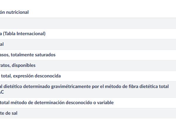 Nocilla 2 sabores - A Spanish Bite