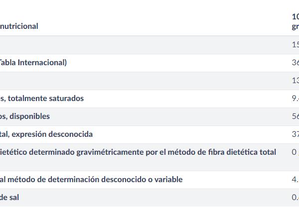 Tigretón BIMBO - A Spanish Bite