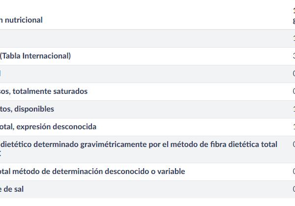 Tinto de Verano con Alcohol LA CASERA 1,5 Litros - A Spanish Bite