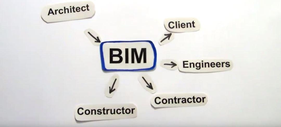 BIM IMage 2