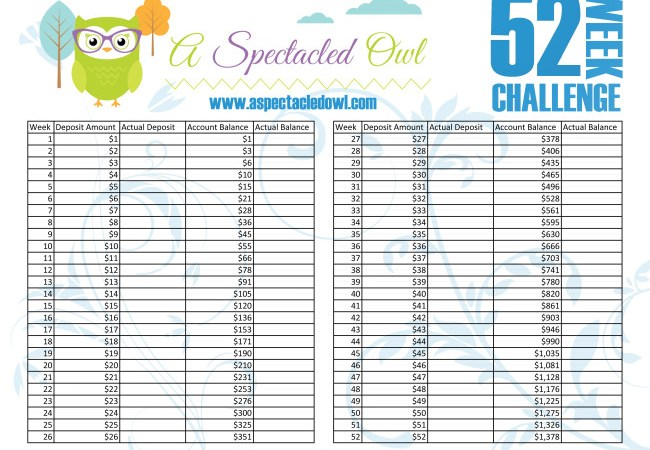 Saving Money in 2016 – 52 Week Savings Challenge with Free Printables