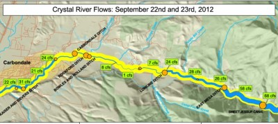 A graphic from the R.K. Mason Environmental report shows measured flows along the Crystal River in late September 2012.