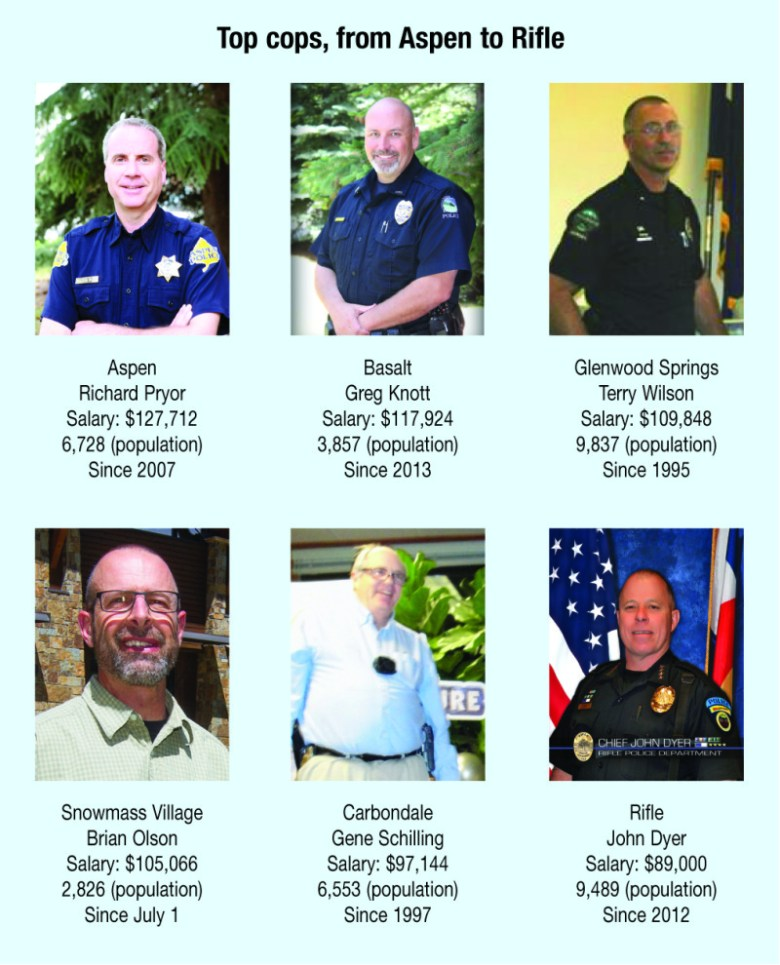 Police Chiefs Graphic