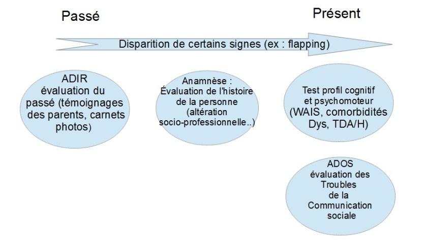 diag schéma1