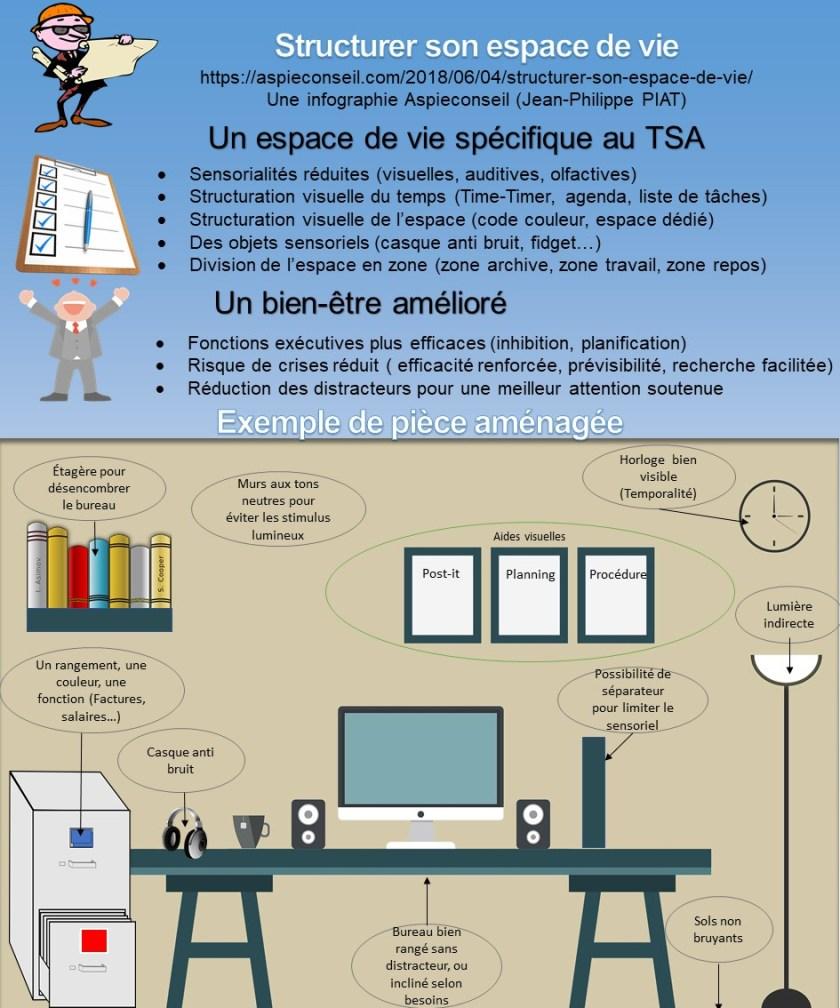 bureau TSA2.jpg