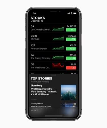 Apple iOS12, Apple Stocks, Screenshot | Aspioneer