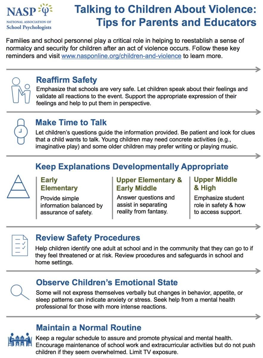 nasp homework tips for parents