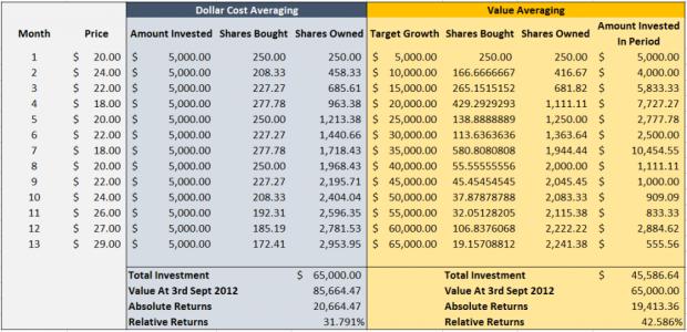 Value_Invest_-_Bull
