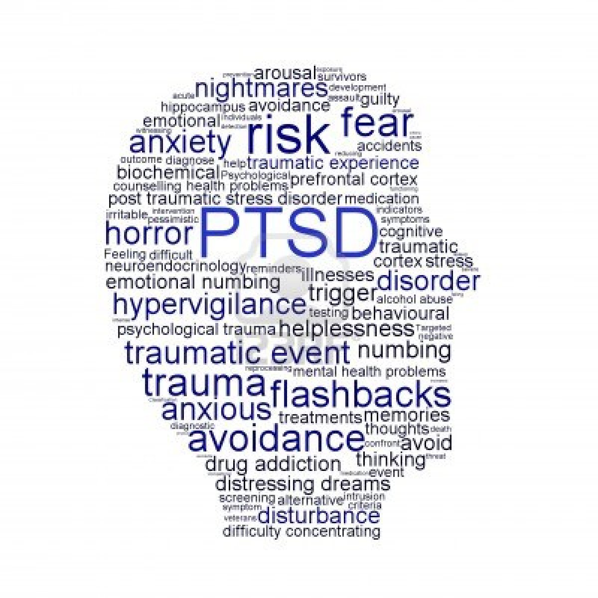 Post Traumatic Stress Disorder Ptsd Treatment In