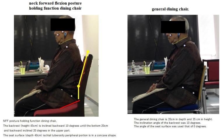 Verification of the functional effect of upright pelvis fixed support system dining chair with independence support function corresponding to eating and drinking trouble of the elderly