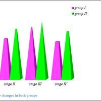 https://i0.wp.com/asploro.com/wp-content/uploads/2019/10/Fig-2_Dynamics-of-glucose-changes-in-both-groups.jpg?resize=200%2C200&ssl=1
