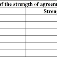 https://i0.wp.com/asploro.com/wp-content/uploads/2019/11/Table-1_Interpretation-of-the-strength-of-agreement-according-to-K-value.jpg?resize=200%2C200&ssl=1