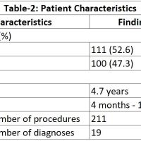 https://i0.wp.com/asploro.com/wp-content/uploads/2019/11/Table-2_Patient-Characteristics.jpg?resize=200%2C200&ssl=1