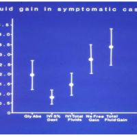 https://i0.wp.com/asploro.com/wp-content/uploads/2020/04/Fig-1_What-is-Misleading-Physicians-into-Giving-Too-Much-Fluid-during-Resuscitation-of-Shock-and-Surgery-that-Induces-ARDS-AKI.jpg?resize=200%2C200&ssl=1