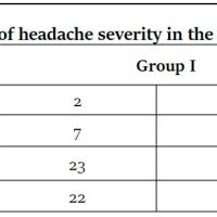https://i0.wp.com/asploro.com/wp-content/uploads/2020/04/Table-3_Compared-results-of-headache-severity-in-the-two-groups-after-treatment.jpg?resize=200%2C200&ssl=1