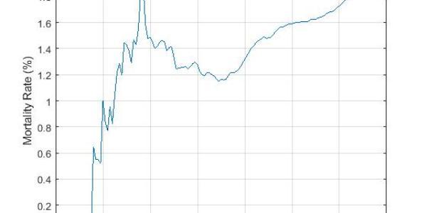 https://i0.wp.com/asploro.com/wp-content/uploads/2020/09/Fig-6_Daily-infection-increase-in-Makka.jpg?resize=600%2C300&ssl=1