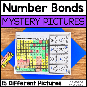 Student determine the missing numbers to make the number bonds complete. They use a color code to find and color the missing numbers in the number bond to reveal a mystery picture.