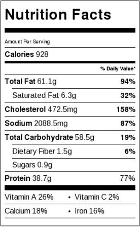 Nutrition Data for Gluten Free Cajun Fried Shrimp