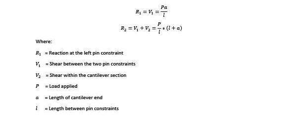 Shear & Reaction Calculation