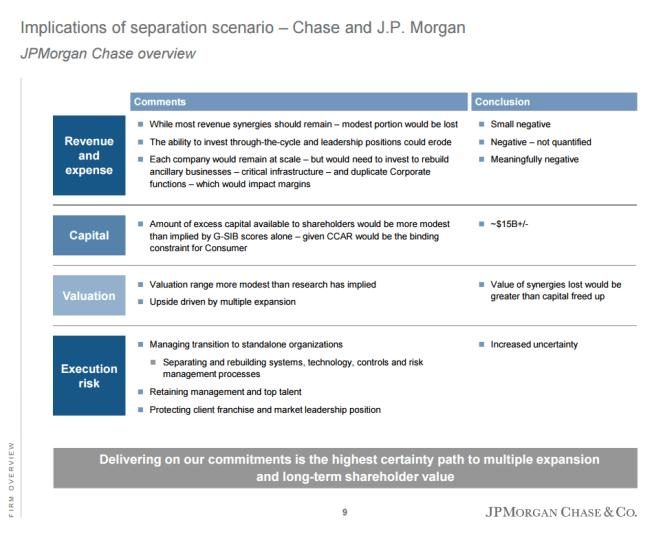 JPM Impact of separation