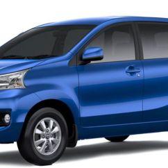 Oli Mesin Grand New Avanza Ukuran Wiper Depan Transmisi Otomatis Toyota Spesifikasinya Harus Pas Semua