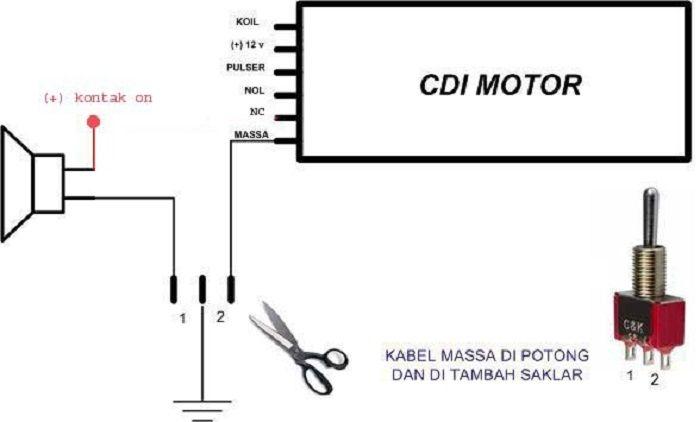 Wire Diagram: Jalur Kabel Body Satria Hiu