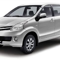 Rasio Kompresi Grand New Avanza Veloz 2016 Konsultasi Otomotif Efek Ganti Minuman Dari Pertamax Ke Ilustrasi Toyota