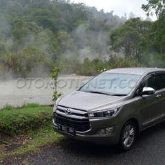Suspensi All New Kijang Innova Toyota Camry Philippines Ini Posisi Paling Enak Di Tipe Q Reborn 2015