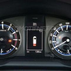 Speedometer All New Kijang Innova Toyota 2018 Jajal Mid Canggih Sebesar Layar Handphone Reborn 2015