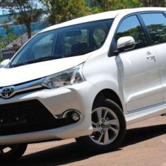 Penggerak Roda Grand New Avanza Kekurangan Veloz 1.3 Mungkinkah Toyota Pakai Depan Semua Halaman