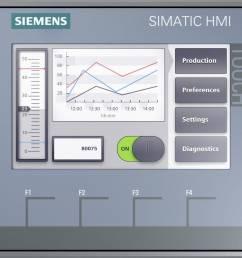 your review siemens simatic hmi ktp400 basic plc  [ 1475 x 1209 Pixel ]
