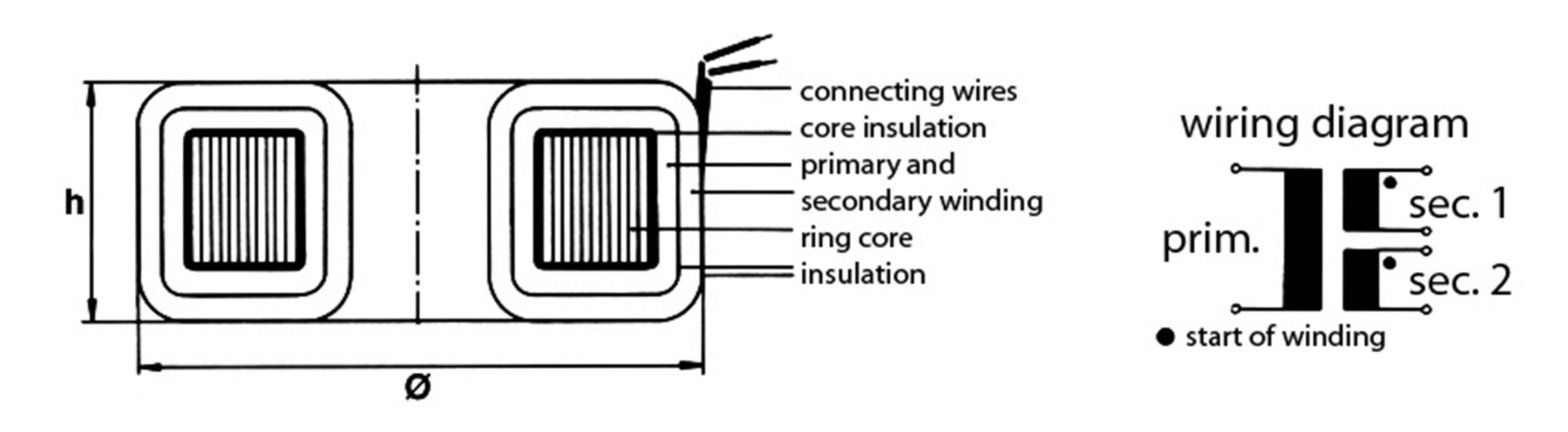 medium resolution of toroidal core transformer 1 x 230 v 2 x 12 30 va 1250 ma