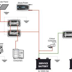 Redarc Bcdc1225 Wiring Diagram International 4700 Ctek