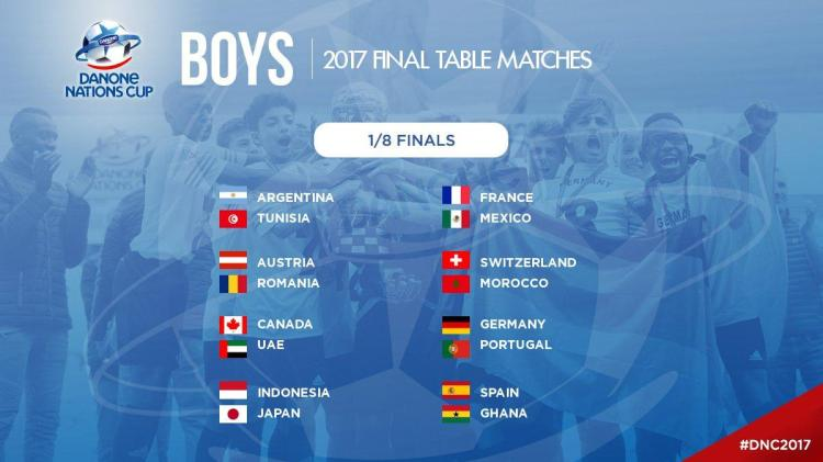 Ukir Rekor Di Piala Dunia U 12 Ini Jadwal Indonesia Indosport