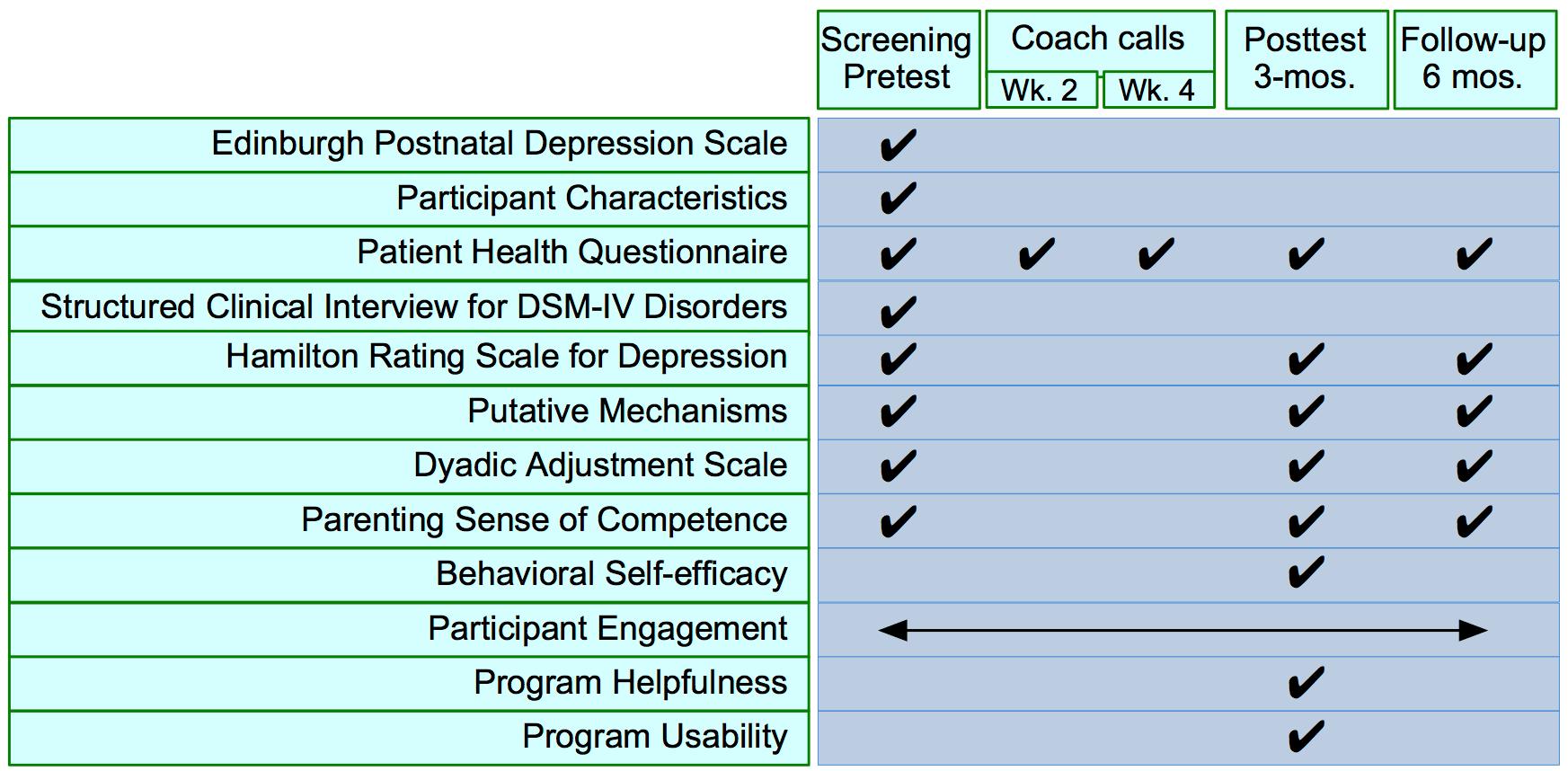 JMIR MomMoodBooster Web Based Intervention For Postpartum Depression