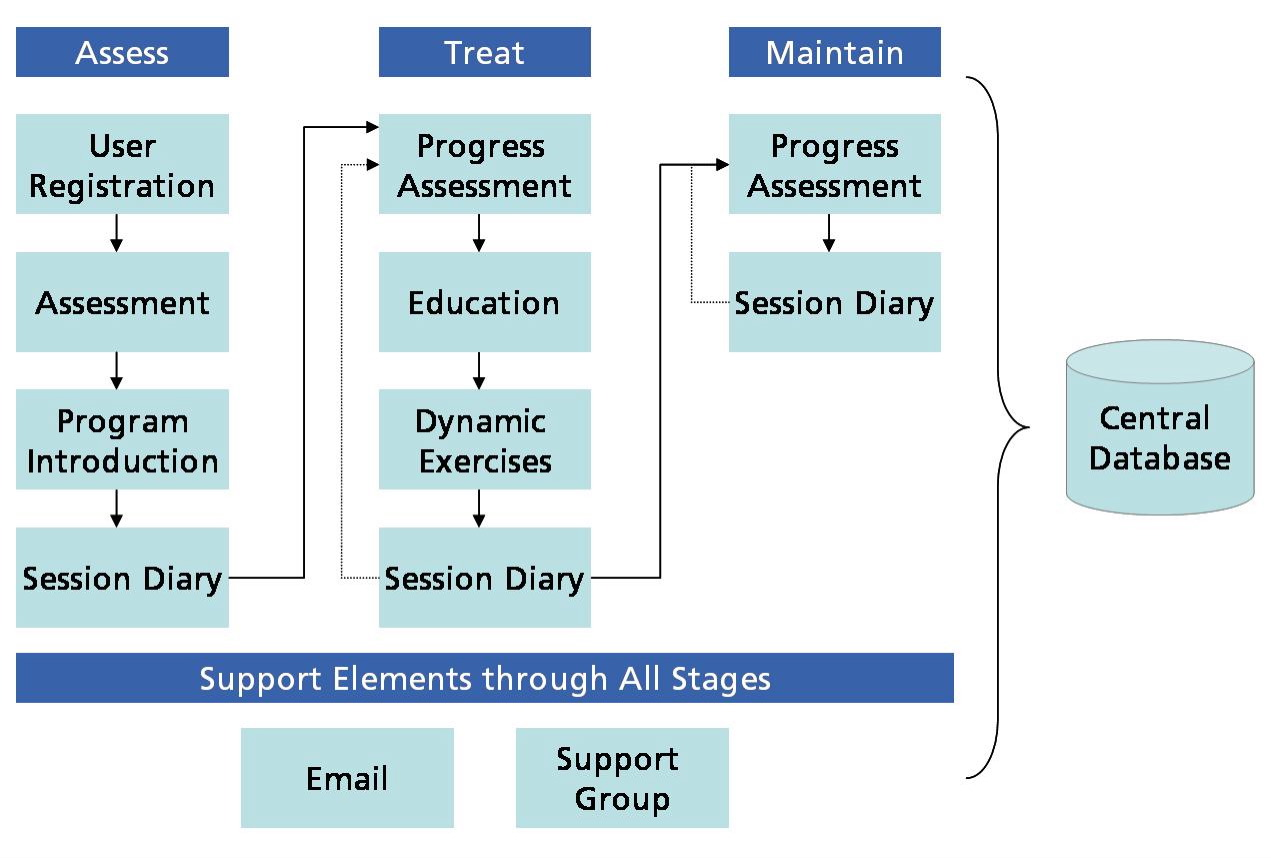 hight resolution of panic program process