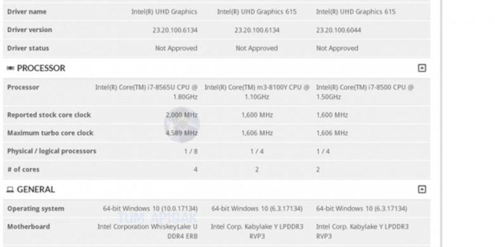 Bocoran spesifikasi prosesor Intel dari keluarga Whiskey Lake-U.