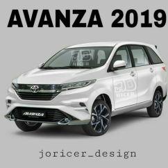 Otr Grand New Avanza Gambar Toyota Veloz Facelift Sudah Bisa Dipesan Lihat Fisik Desember 2018 Render Milik Joricer Design Yang Dibagikan Pada Akun Miliknya Di Picbear Online