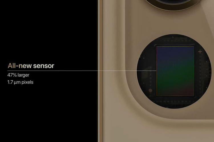 The 47 percent larger iPhone 12 Pro Max image sensor.