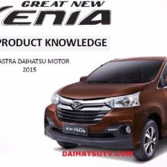Suspensi Grand New Avanza Keras Toyota 2015 Great Xenia Pakai Mesin Dan Baru Kompas Com Youtube Daihatsu Terbaru