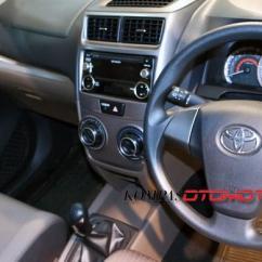 Grand New Avanza E Dan G Keluhan Bingung Pilih Atau Veloz 1 5l Ini Beda Keduanya Kompas Com Febri Ardani Kompasotomotif Suasana Interior Toyota