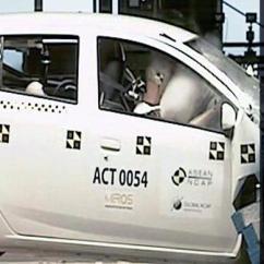 Uji Tabrak Grand New Avanza Toyota Yaris Trd Spoiler 5 Jagoan Indonesia Terbaik Versi Asean Ncap Kompas Com Hasil Pada Agya
