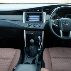 Harga All New Kijang Innova 2016 Type G Yaris Cvt Trd Pahe Sarung Jok Buat Baru Kompas Com