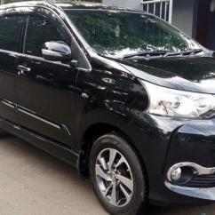 Grand New Veloz 2016 Avanza Pertama Gampang Cari Teman Jika Pakai Kompas Com Shintarani Toyota 1 5l A T Milik