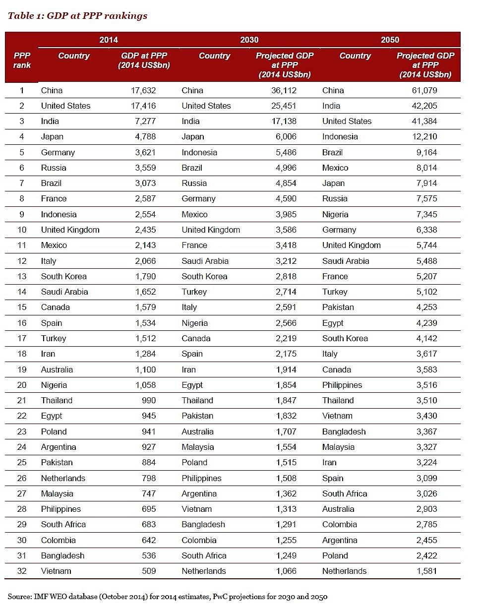 Penulisan Angka Dalam Bahasa Inggris 1 Sampai 100 : penulisan, angka, dalam, bahasa, inggris, sampai, Gambar, Angka, Sampai, Bahasa, Inggris