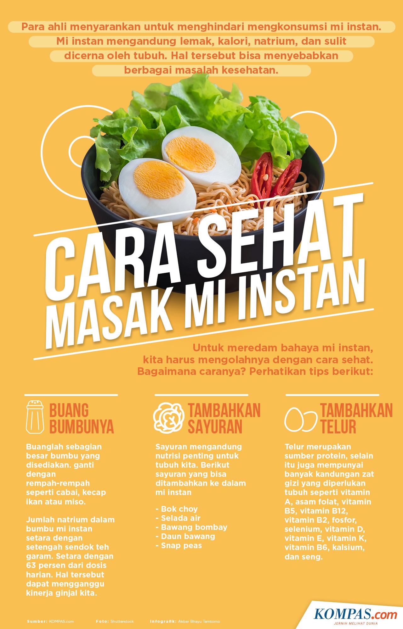 Gambar Iklan Makanan Sehat : gambar, iklan, makanan, sehat, INFOGRAFIK:, Bikin, Instan, Makanan, Sehat