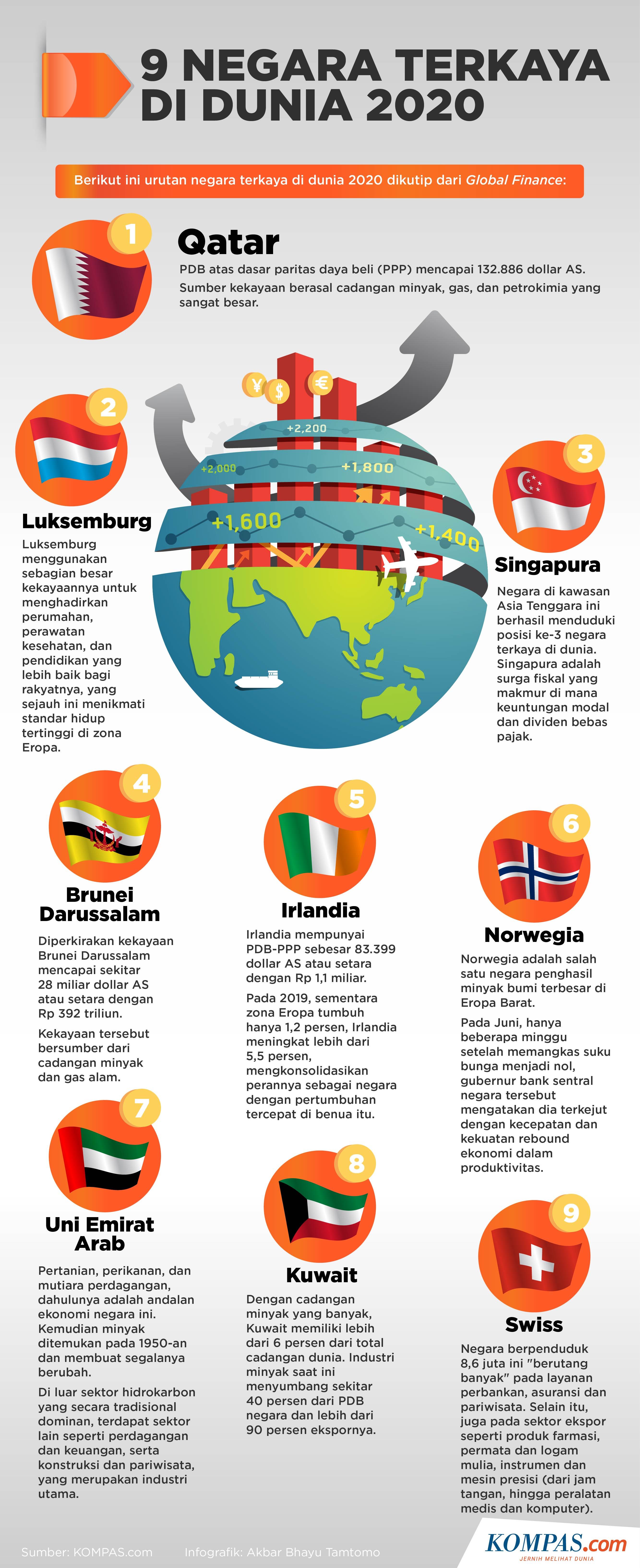 10 Negara Penghasil Perak Terbesar Di Dunia - Artikel